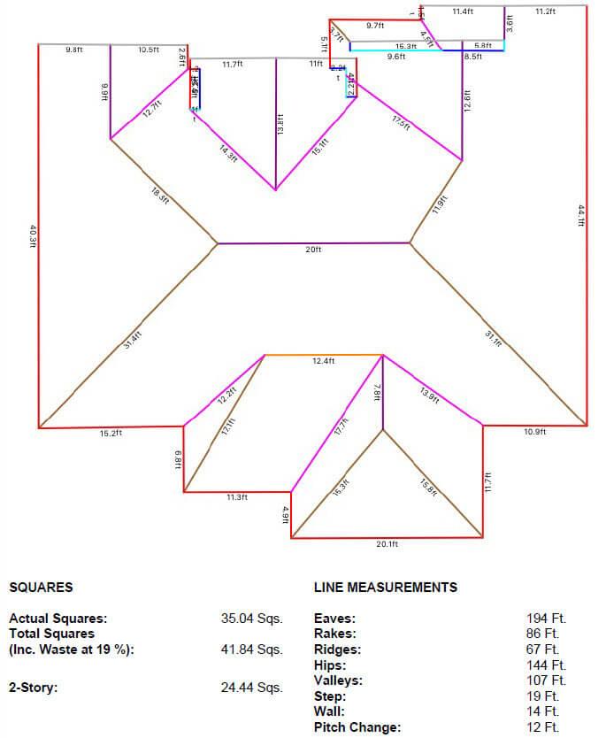 Quality Roofers Springville AL